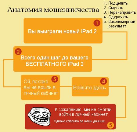 http://ic.pics.livejournal.com/smartsourcing/29247235/17302/17302_original.png
