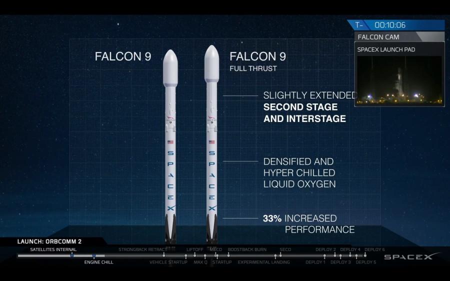 Falcon9FT.jpg