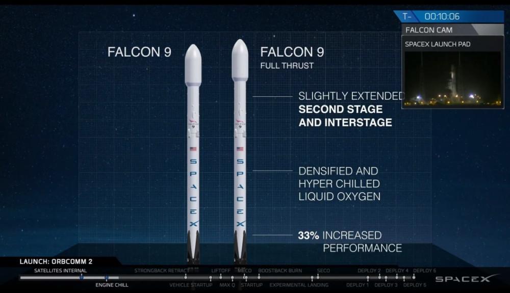 A_Falcon9FT.jpg