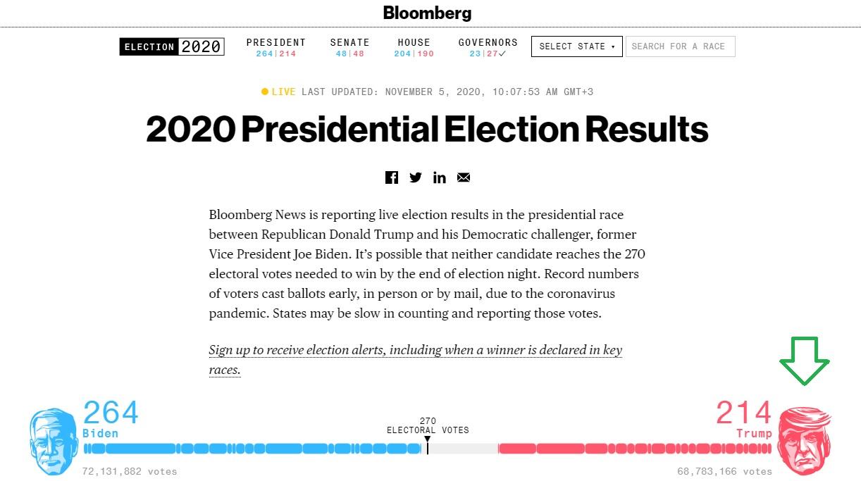 00_ElectionResults.jpg