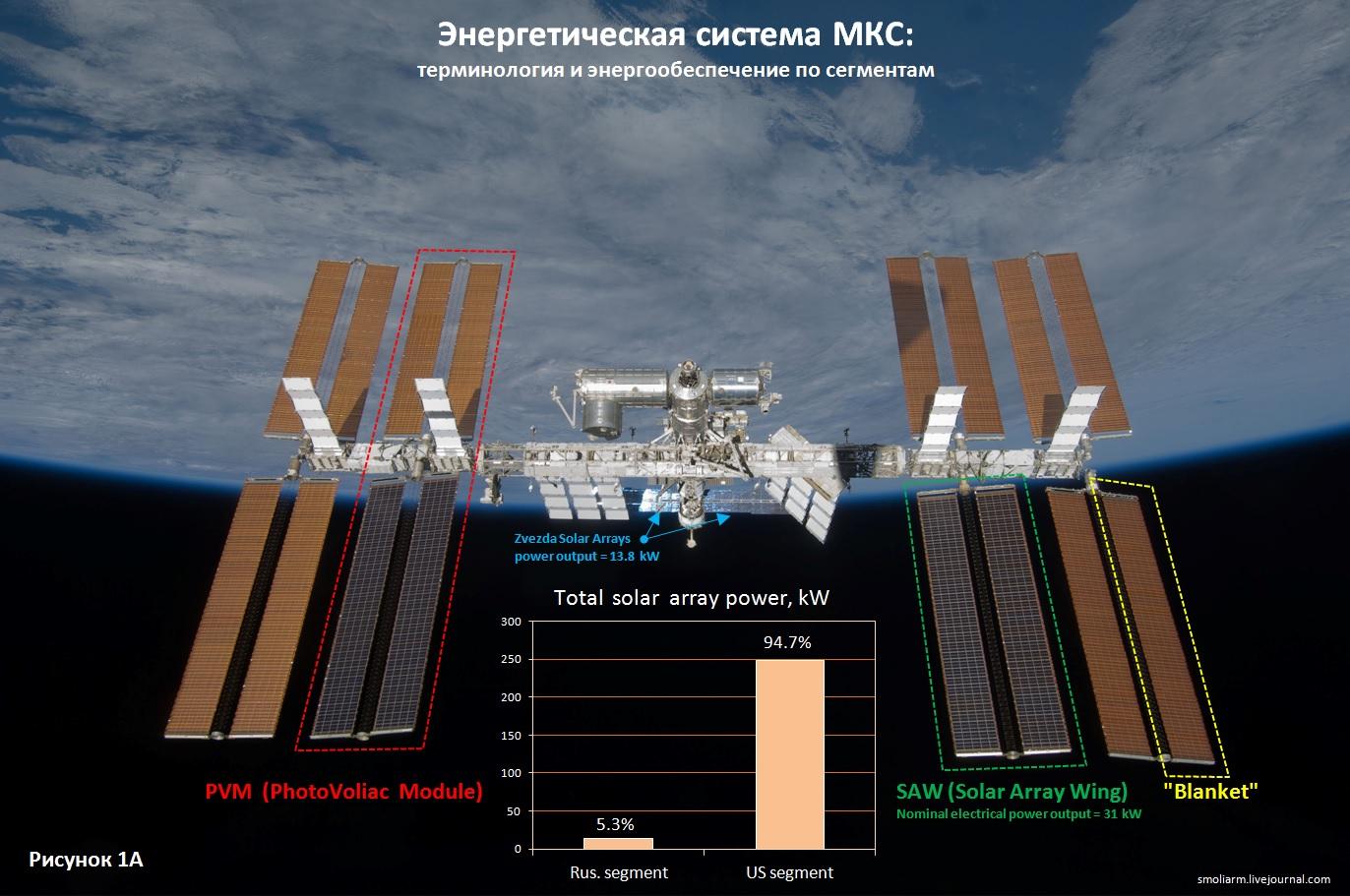 ISS_01Ab.jpg