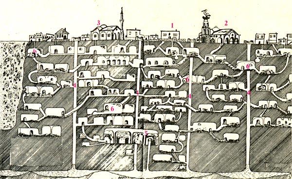 Пещерный город Деринкуйю