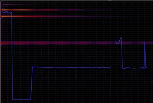 Звуковысотный спектр колокола. Pitch display of bell sound