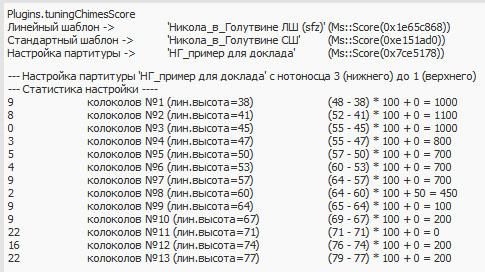 Результат обработки партитуры колокольного звона. The result of the bell ringing score processing