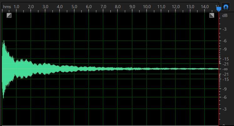 Звуковысотный спектр среднего колокола. Spectral pitch display of bell sound