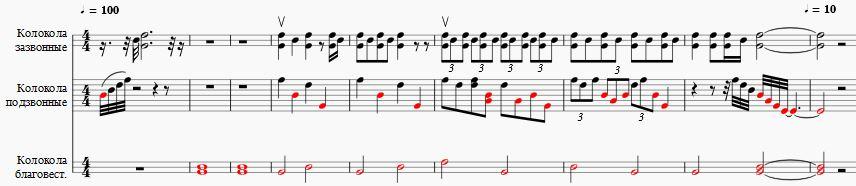 Запись партитуры колокольного звона в линейной нотации. Score of bell-ringing in a linear notation