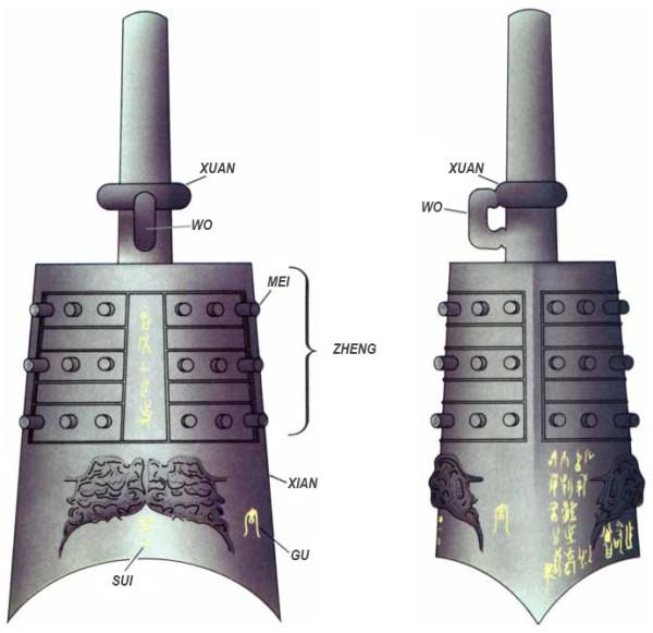 Design features of the Chinese bell zhong. Конструктивные особенности китайского колокола чжун