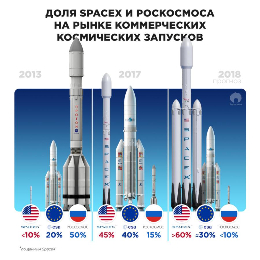 космос1