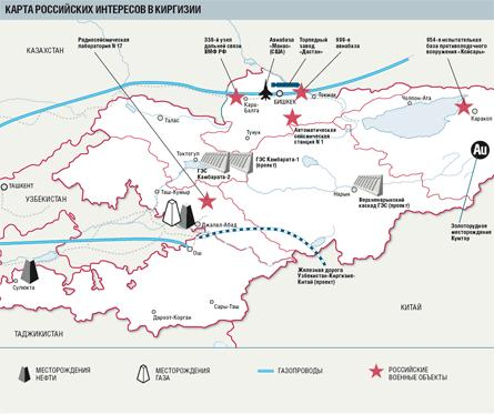map_Russia_interests_in_Kirghizia_Kommersant-Vlast_2012_07_30