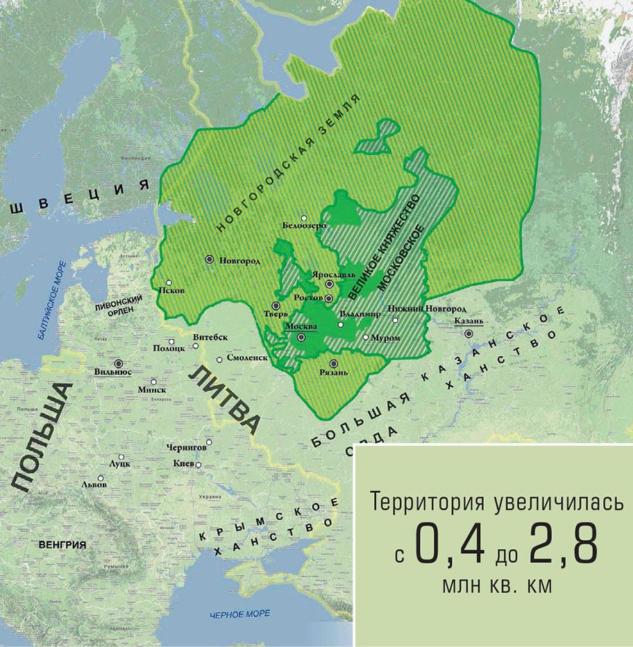 Kuzenkov_Pavel_Vladimirovich_2015_01_19_map_3_Rus_of_Ivan_3rd_Vasiliy_3rd_1462-1533_Expert