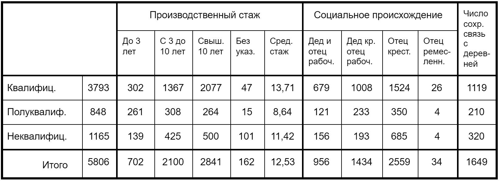 Ленинский призыв 2.png