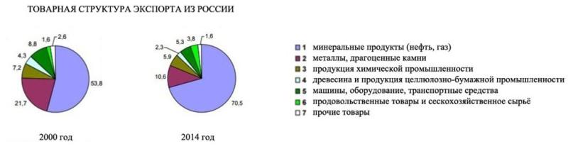 График 4.jpg