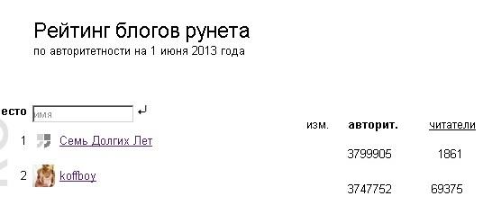 топ рунета