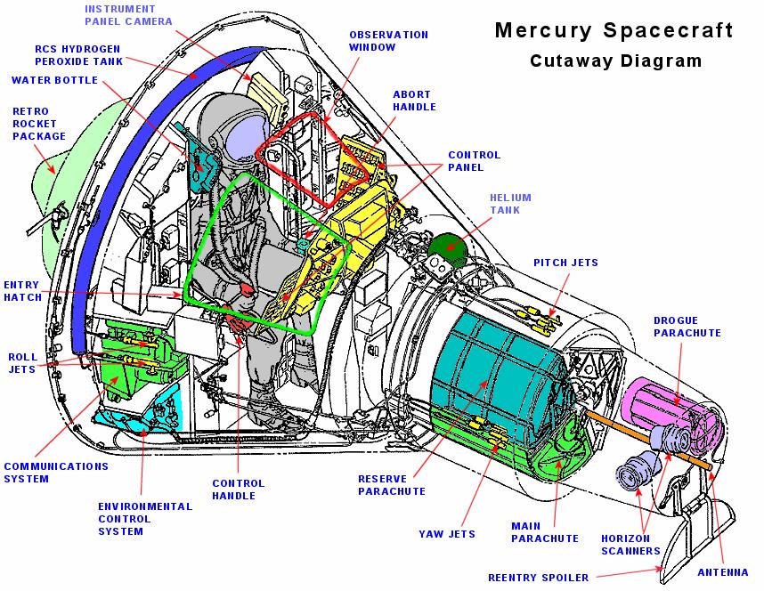Mercury_Spacecraft