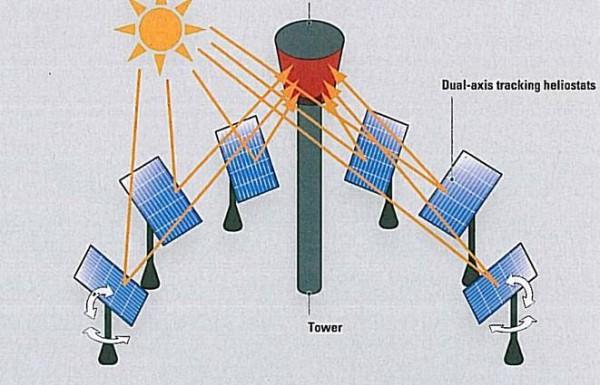 Вакуумный солнечный коллектор своими руками фото 611