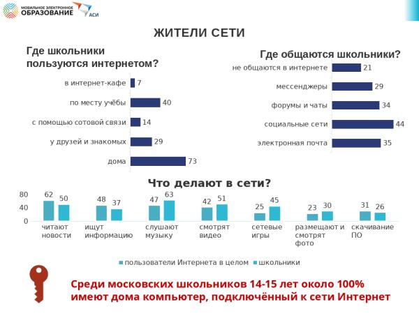 ЖИТЕЛИ СЕТИ-2.png