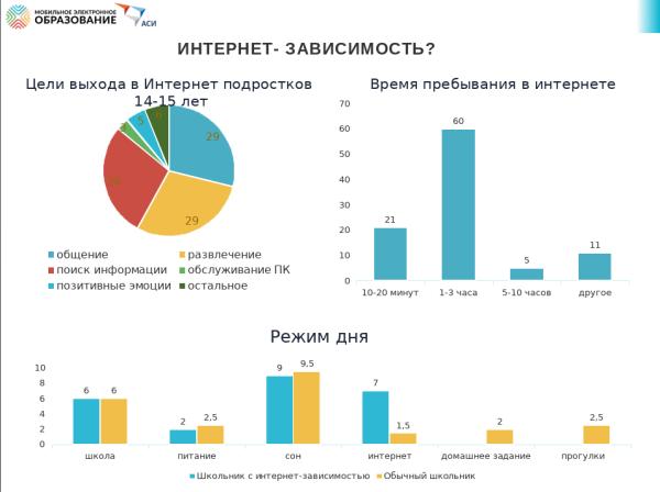 ИНТЕРНЕТ-ЗАВИСИМОСТЬ.png