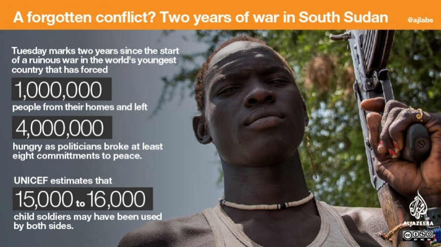 south sudan  a forgotten conflict