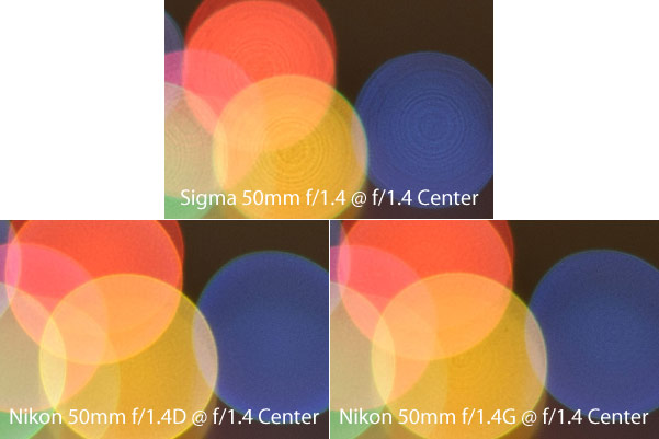 Bokeh-Comparison-on-f1.4-Lenses-Center
