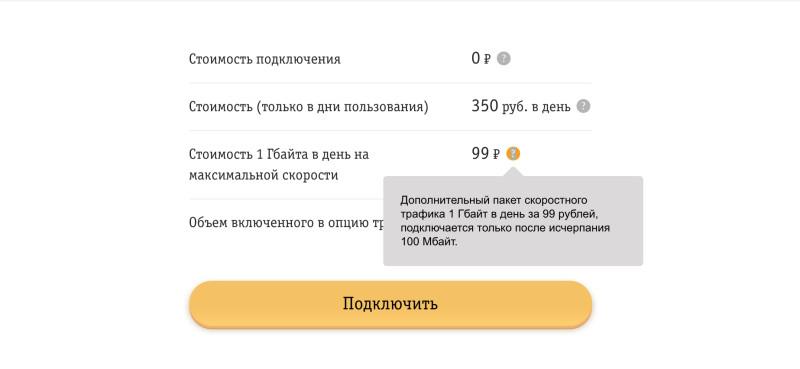 """Скриншот с сайта Билайн опции """"Безлимитный интернет в роуминге"""""""