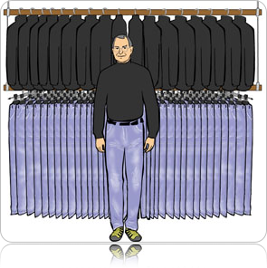steve_jobs_basic_wardrobe