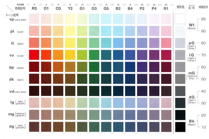 краткой цветовой схемы.