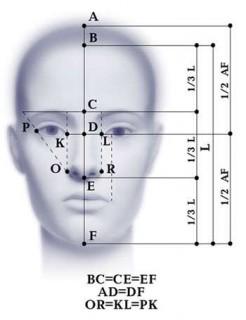видео урок по моделированию губ носа глаз