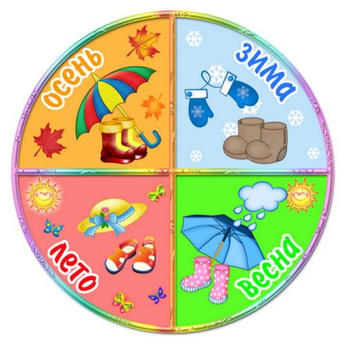 Задания-игры для детей про времена года: songnomik ...