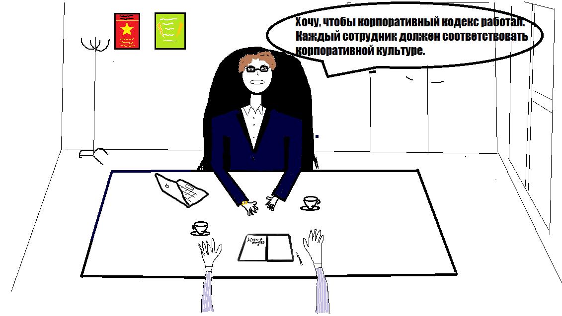 114126 original Как сделать работающий корпоративный кодекс для компании? Кейс: Студия М8Формирование HR Бренда Обучение HR менеджеров Мастер класс Геймификация Визуализация корпоративной культуры