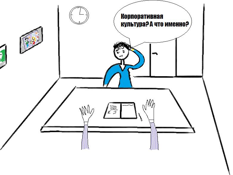 Корпоративный Кодекс_Корпоративная культура_HR_Студия Сорокина 2