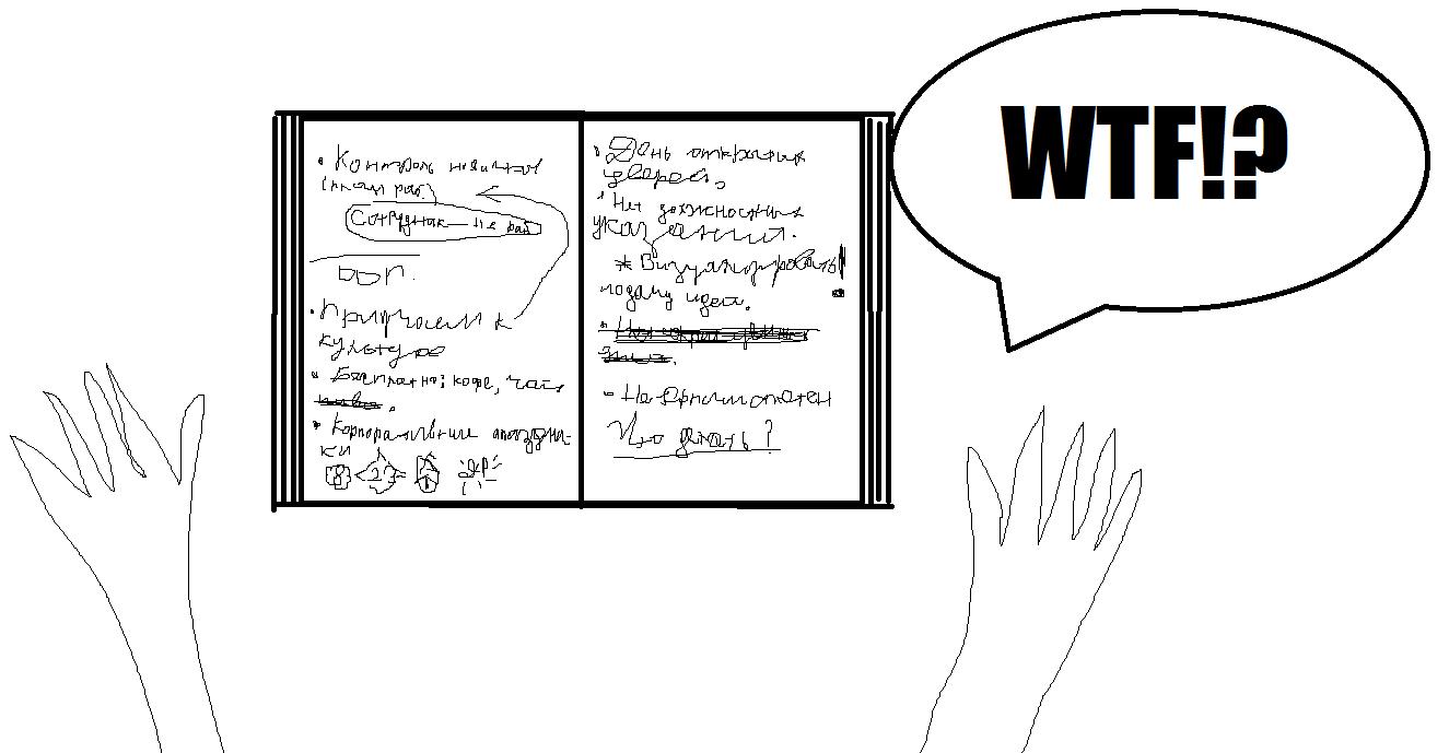 115178 original Как сделать работающий корпоративный кодекс для компании? Кейс: Студия М8Формирование HR Бренда Обучение HR менеджеров Мастер класс Геймификация Визуализация корпоративной культуры