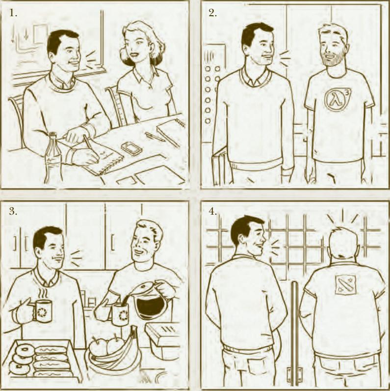 116247 original Как сделать работающий корпоративный кодекс для компании? Кейс: Студия М8Формирование HR Бренда Обучение HR менеджеров Мастер класс Геймификация Визуализация корпоративной культуры