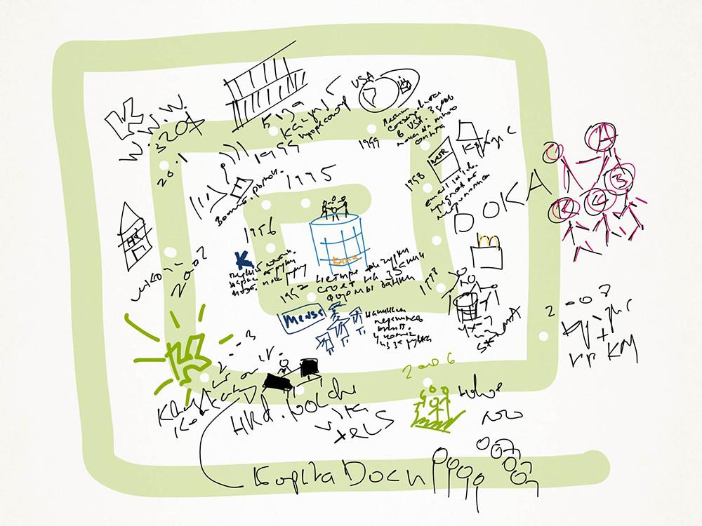 130974 original Кадровое агентство Квадрат. Начинаем HR Брендинг с визуализации конкурентных преимуществ в офисе.Формирование HR Бренда Мастер класс Визуализация корпоративной культуры HR Бренд