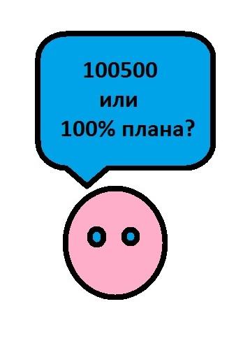 Оценка персонала Оценка отдела продаж Аттестация Минск Студия Сорокина