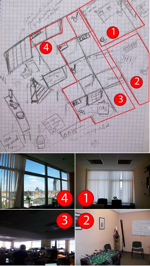 Студия HR-Проектов Сорокина. Формирование HR-Бренда