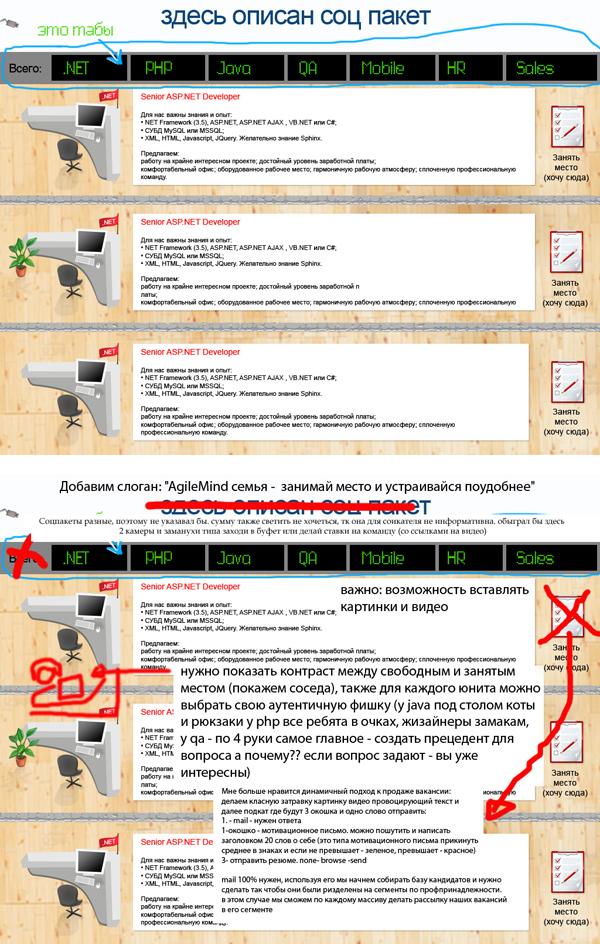 Студия Сорокина. Формирование HR-Бренда