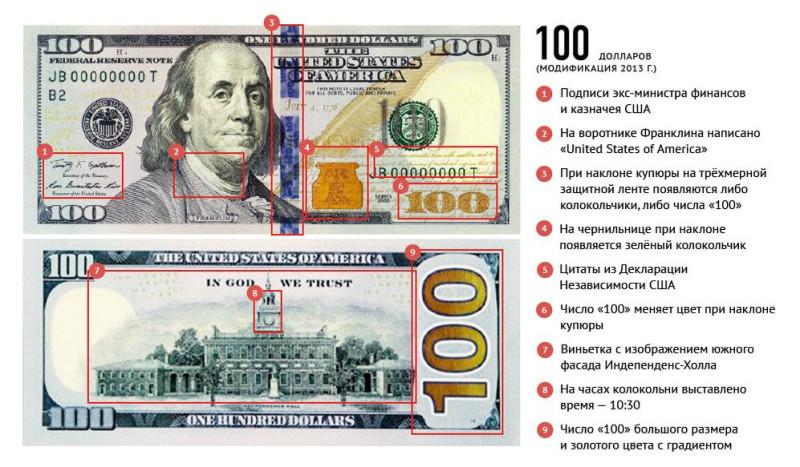 Как проверить подлинность доллара в домашних условиях