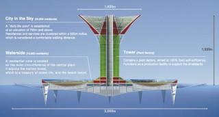 Схема города-башни