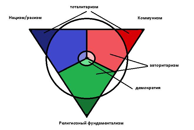 треуг