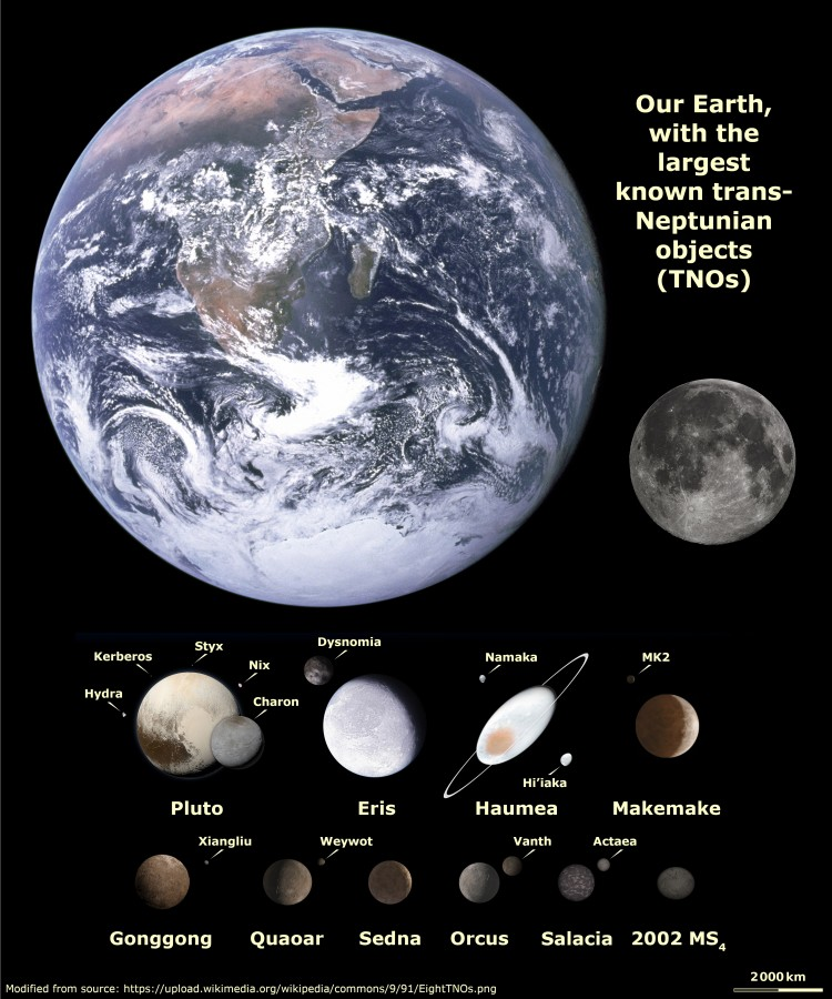 largest- with earth.jpg