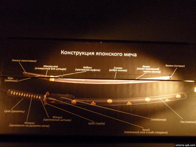 Конструкция японского меча.