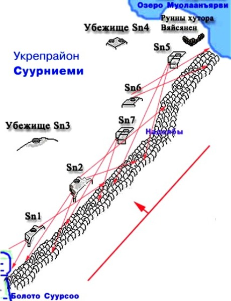 Карта укрепрайона Суурниеми. Источник: http://samlib.ru/img/s/shushakow_o_a/2nd_vrajiei_zemle_2-4/2_3_75.jpg