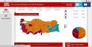 Turkey_2014_Election