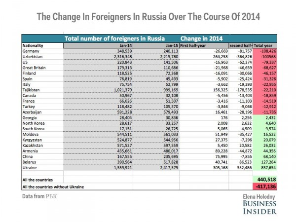 russia map population change