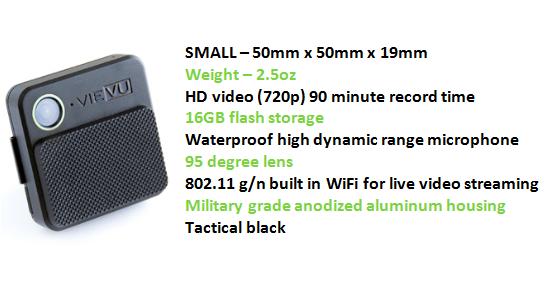 20130819161006-Squared_Details