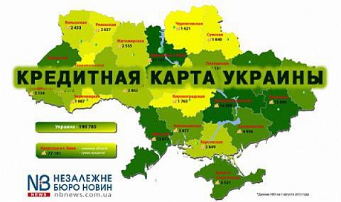 Карта кредитов для населения