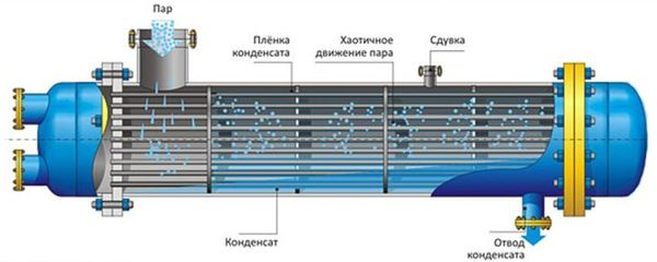 Водяные теплообменники трубчатого типа Пластинчатый разборный теплообменник SWEP GC-26N Сургут