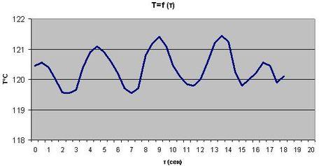 termography3