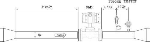 Flowmeters - Picture2