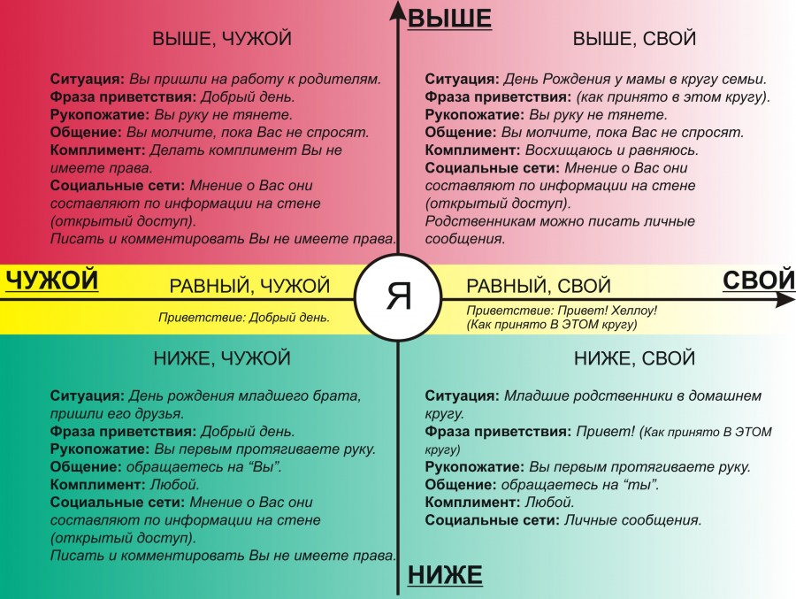 СВОЙ-ЧУЖОЙ